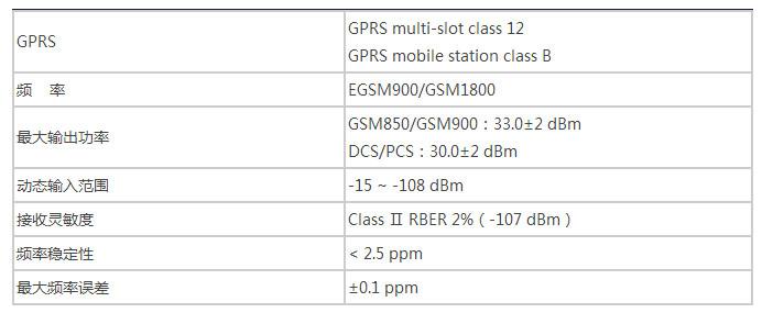 正反轉型-T30-GSM規則.jpg