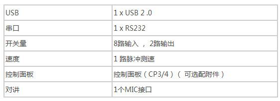 X1-H0401--接口參數.jpg