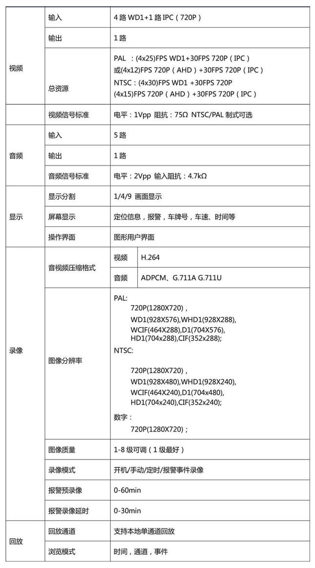X1-H0401--GSM規則.jpg