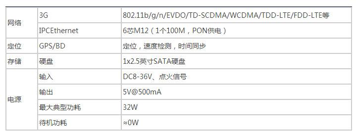 X1-H0401--GNSS性能.jpg