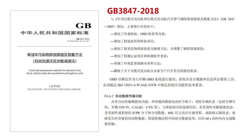 柴油車排放與能耗綜合管控方案(2019-2)_04.png