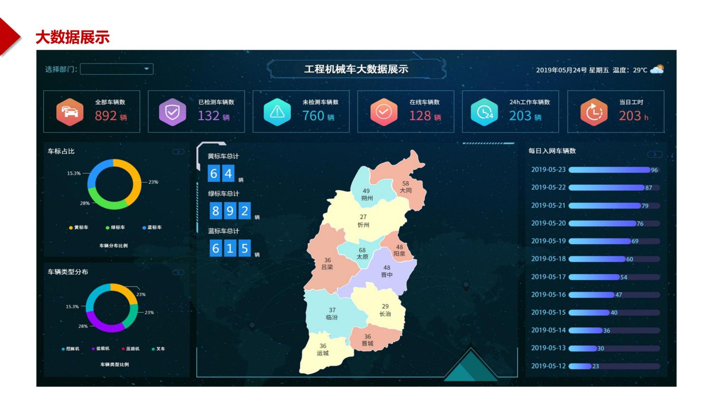 柴油車排放與能耗綜合管控方案(2019-2)_27.png